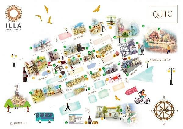 quito attractions infographic